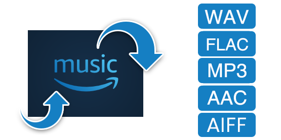 Amazon Music Converter a MP3、AAC、WAV、FLAC
